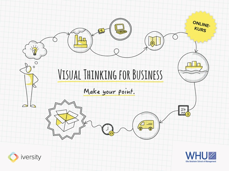 Visual Thinking for Business. Impara seguendo il corso online di una delle più rinomate Business School del mondo